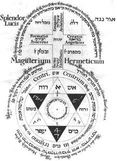 Conocimiento sagrado