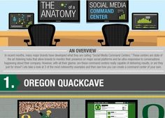 Why A Social Media Command Center Is In Your Future [Infographic]