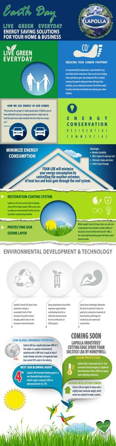 "View more at http://www.lapolla.com/earth-day-2014-live-green-everyday/ Participating in ways to save energy and ""green' the earth shouldn't be just Earth Day. Live Green Everyday! Use spray foam insulation for your home, business property to provide a complete seal minimizing your energy consumption while also reducing your carbon footprint. #EarthDayHyattRegencyMonterey"