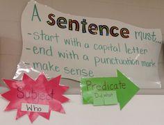 A sentence...