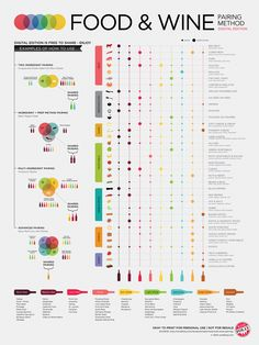 Advanced wine and food pairing chart by Wine Folly #infografía