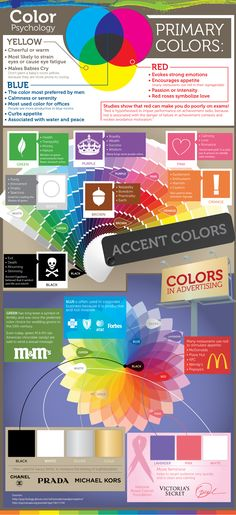 psychology-of-color-copy.jpg 975×2,131 pixels