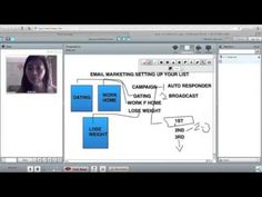 Email Marketing Setting Up your Mailing List in Different Segments