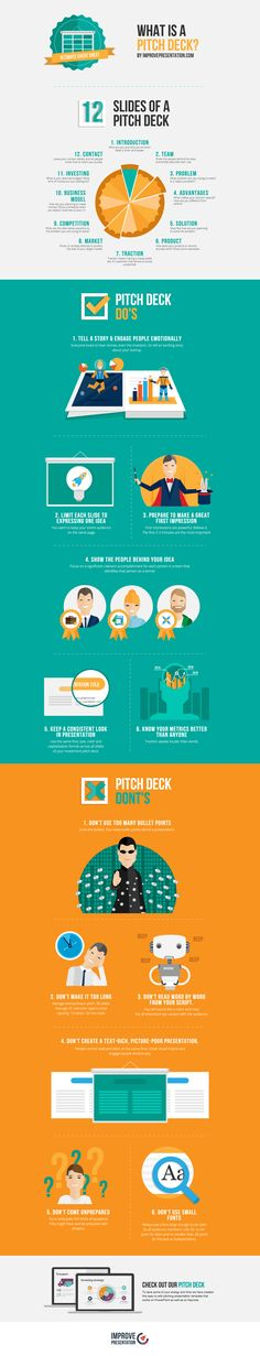 A pitch deck is a brief presentation, often created using PowerPoint, Keynote or Prezi, used to provide your audience with a quick overview of your business plan. You will usually use your pitch deck during face-to-face or online meetings with potential investors, customers, partners, and co-founders. More info - https://pitchdeck.improvepresentation.com/what-is-a-pitch-deck