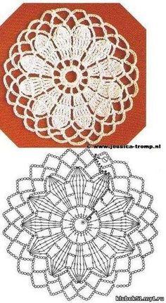 New Crochet Lace Edging Chart Knitting Stitches 69 Ideas Crochet Mandala Pattern, Crochet Lace Edging, Crochet Circles, Crochet Flower Patterns, Crochet Stitches Patterns, Crochet Chart, Crochet Squares, Knitting Stitches, Crochet Flowers