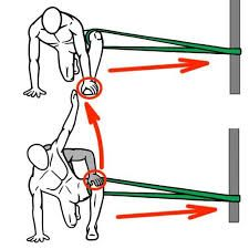 Image result for hip psoas joint distraction