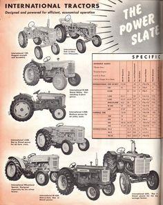 Farmall Tractors, Old Tractors, International Tractors, International Harvester, Tractor Pictures, Diesel Shoes, Vintage Tractors, Case Ih, Vintage Advertisements