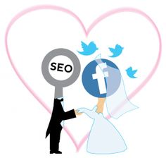 The SEO services  can be easy if done with the social media sites.