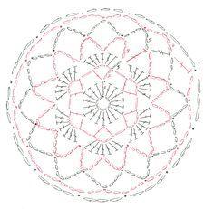 538602436662591534 additionally Pa C3 B1oletas also 568579521697821435 moreover  on crochet dishcloth patterns youtube