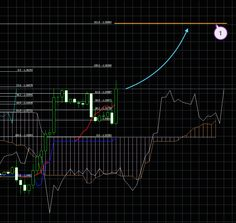Gbp Usd, Line Chart, Diagram, Map, Location Map, Maps