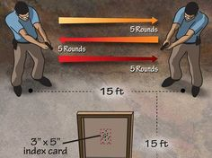 Built to keep combat-related shooting skills sharp, the 15 to the Third Drill is useful for any shooter. Pistol Shooting Tips, Shooting Targets, Archery Targets, Survival Tips, Survival Skills, Edc, Shooting Practice, Tactical Training, Tactical Gear