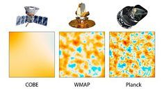 Comparison of CMB (Cosmic microwave background) results from satellites COBE, WMAP and Planck documenting a progress in 1989-2013.