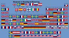 Examtime tabla peridica de los elementos tabla peridica de los tabla peridica que recoge el pas donde se descubri cada uno de los elementos urtaz Choice Image