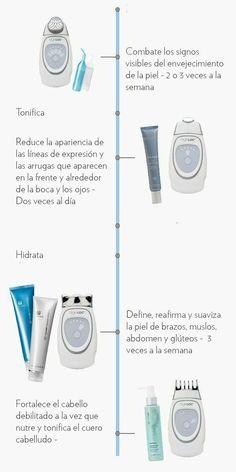 Galvanic Facial, Ageloc Galvanic Spa, Nu Skin, Human Genome, Beauty Hacks, Beauty Tips, Anti Aging, Skin Care, Face