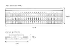 Image result for roman colosseum design