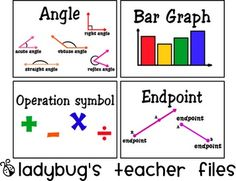 Everyday Math vocab cards for grade 3, 4, and 5.  Great for ELL or any student! school
