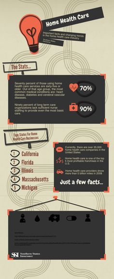 Home Health Care | #Infographic made in @Piktochart