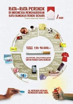 Rata-Rata Perokok Indonesia || Read this Indonesian Youngers! You can do more than smoking with Rp. 10.000
