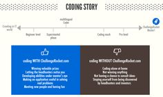 Coding story - from Zero to Hero!