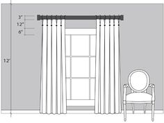 Rules for height to hang curtains with window casing.
