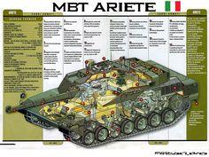 Italian MBT Ariete