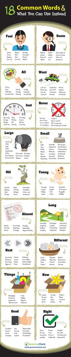 Educational infographic : 18 Common Words & What You Can Use Instead (Infographic)