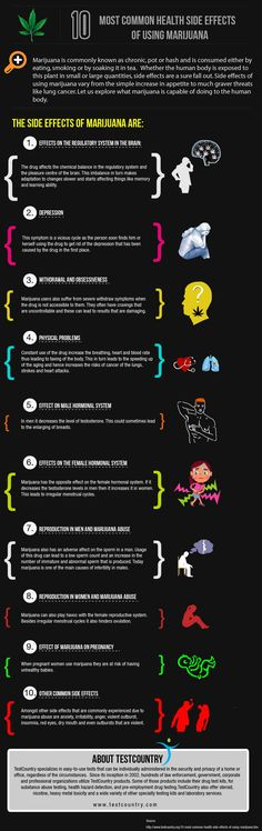 25 Negative side effects of drugs 10 Most Common Health Side Effects of Using Marijuana Infographic; Data about the topic Pin