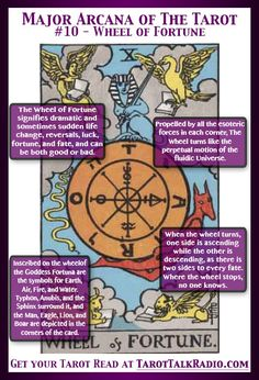 Divination:  Major Arcana of The #Tarot:  #10 ~ Wheel of Fortune.