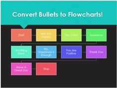 While you can create flowcharts of all types in #Microsoft #Office applications quite easily using techniques explained in our Basic #Flowcharts in Microsoft Office tutorial, there are ways in which you can create linear, non-branched flowcharts even more easily with just one click! These one-click flowcharts let you convert a bulleted list to a flowchart in an instant using the SmartArt diagramming feature. Learn how to use SmartArt to quickly create simple flowcharts.