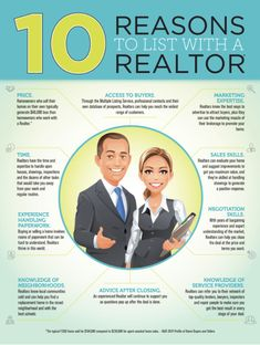 real estate tips,real estate investing,real estate advice,real estate investment. Real Estate Career, Real Estate Business, Real Estate News, Real Estate Investing, Real Estate Marketing, Home Buying Tips, Home Buying Process, Sales Skills, Real Estate Quotes