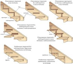 Stairs on wooden bowstrings - stair-kosour Loft Stairs, Deck Stairs, House Stairs, Under Stairs, Wooden Staircases, Wooden Stairs, Stairways, Timber Stair, Stair Handrail