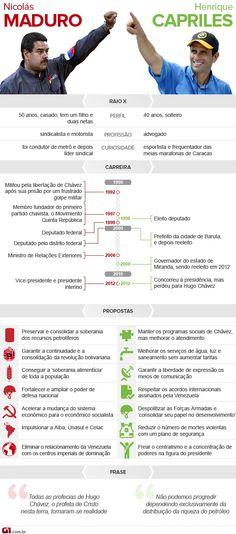 Em difícil disputa, oposição propõe 'reinstitucionalização' da Venezuela | País vai às urnas neste domingo (14) para escolher sucessor de Chávez. Capriles depende de fator surpresa para tentar bater Maduro, diz analista. http://mmanchete.blogspot.com.br/2013/04/em-dificil-disputa-oposicao-propoe.html#.UWmCLrU3uHg
