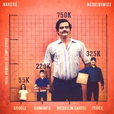 Image result for netflix narcos poster