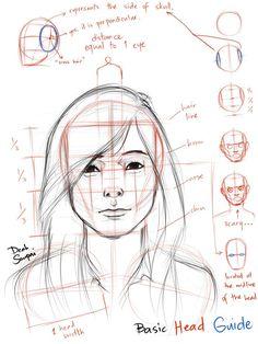 trazo rostro femenino