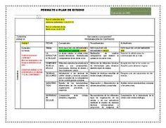 Resultado de imagen para modelo de plan de clases para preescolar