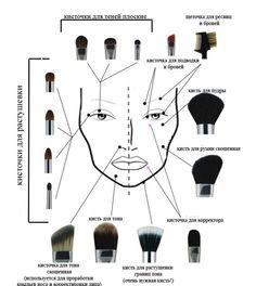 Fantastic makeup guide info are available on our internet site. look at this and you wont be sorry you did. Makeup Brush Uses, Makeup 101, Makeup Inspo, Makeup Tools, Beauty Makeup, Makeup Hacks, Contour Makeup, Eyebrow Makeup, Skin Makeup