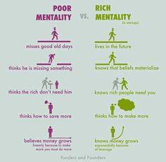There are a lot of people who are stuck in a poverty mentality