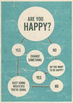 Are You Happy? (self-help flowchart) #Infographic