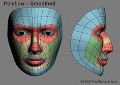 female topology - Google-Suche