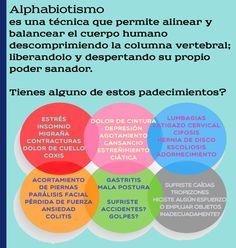 Dolores y no sabes a quién acudir? Alphabiotismo en Monterrey con Alphabiotista Lupita Ballesteros 8182507000 y 16443526