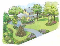 Eplans Landscape Plan - Country Farmhouse-Style Landscape from Eplans - House Plan Code HWEPL11432