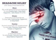 Natural Relief for Headaches www.theoildropper.com/vickicarterduncan