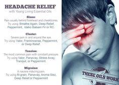 Natural Relief for Headaches www.theoildropper.com/vickicarterduncan