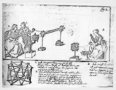 """Disegni rilevati da libro """"Reise von Rom, nach Livorno durch Toscana"""" di Cristoforo Martini, Rappresentazione """"dell'incannatura"""""""