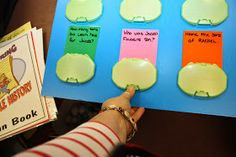 Hands On Bible Teacher: Diaper Wipe Lids turned PUSH BUTTON BIBLE GAME!!!