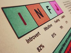 1. INFJs hate explaining details. If you ask your INFJ how to get from point A to point B, don't expect an exact, to-the-point answer. Since INFJs rely more heavily on Introverted Intuition and Int...