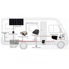 installer une deuxi me batterie qui se charge en roulant batterie auxiliaire fourgon cc. Black Bedroom Furniture Sets. Home Design Ideas