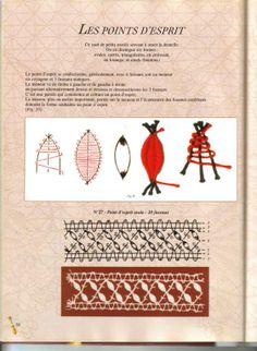 Bobbin Lace Patterns, Lacemaking, Point Lace, Le Point, Hand Stitching, Tatting, Base, Mousse, Santa