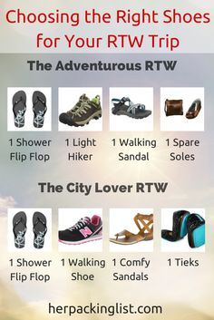 There's no right or wrong when it comes to packing shoes for your RTW trip. It really comes down to personal preference, personal travel style and willingness to carry or roll what you pack. Her Packing List, Packing List For Travel, Travel Tours, Travel Checklist, Travel Essentials, Packing Shoes, Travel Shoes, Backpack Reviews, Backpacking Tips