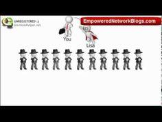 Empower Network Comp Plan 2013
